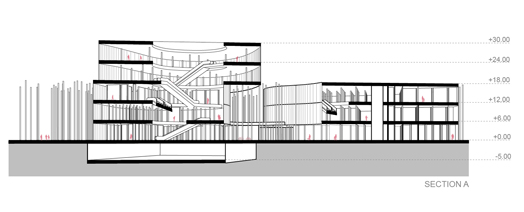 New Taipei City Museum of Art Proposal / DCPP Arquitectos