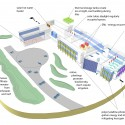 Stony Brook Advanced Energy Center / Flad Architects (12) Sustainable Diagram