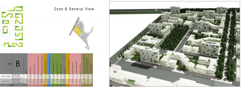 Mehrshahr Residential Complex Proposal / ContemporARchitectURban Designers Group