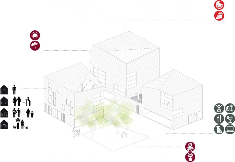 Europan 11 Proposal: Toulouse (9) block diagram