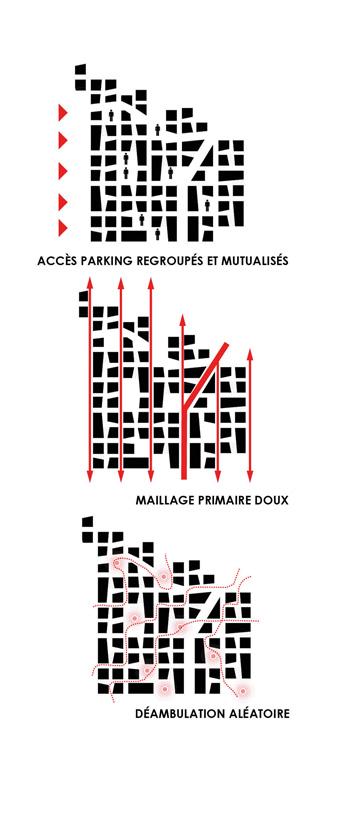 Europan 11 Proposal: Toulouse (12) diagram 03