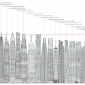 Diagram_TallestSkyline_(c)CTBUH Tallest Skyline © CTBUH