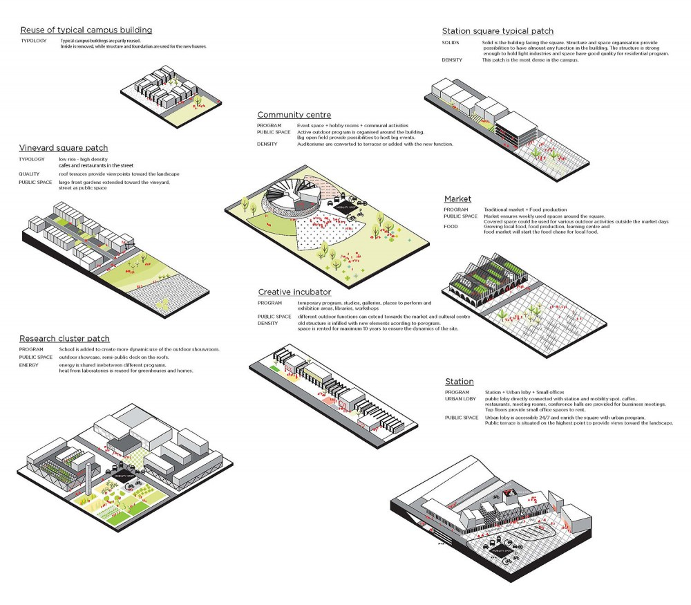 Europan 11 Proposal: &#8216;Multitalented City&#8217; / PUPA