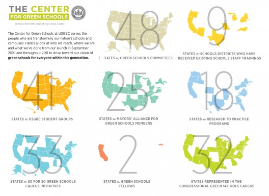 Courtesy of Center for Green School (USGBC)