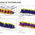 UTEC University Campus (10) sustainability schemes diagram