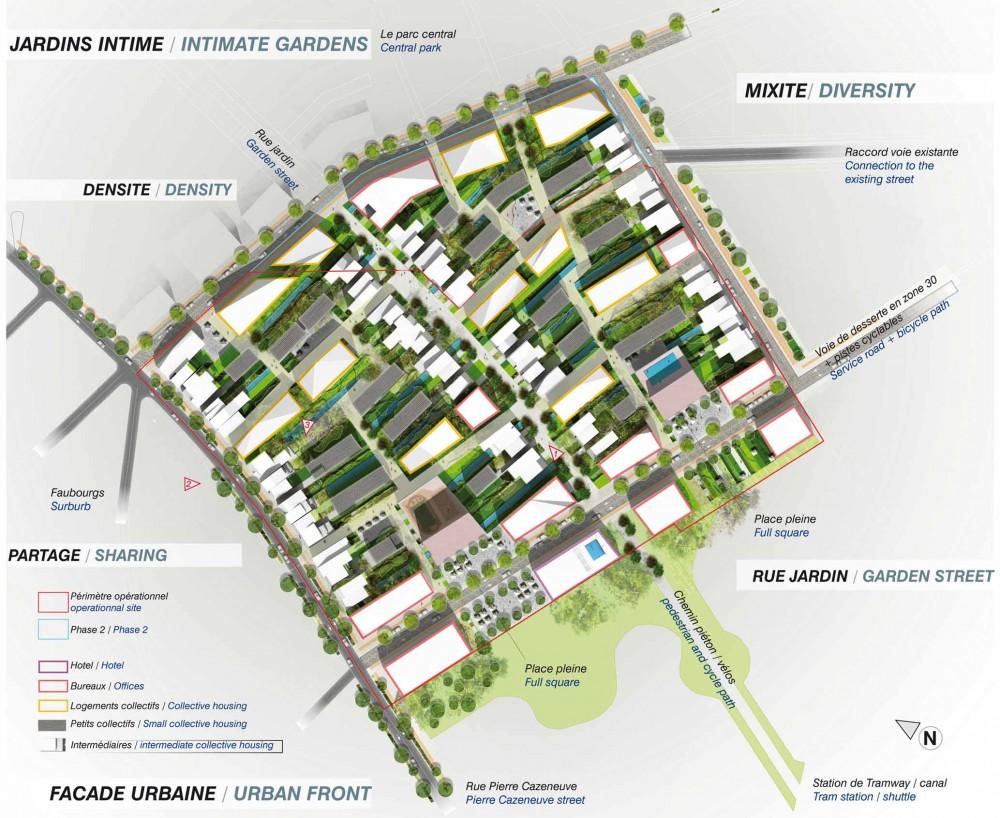 urban planning proposal