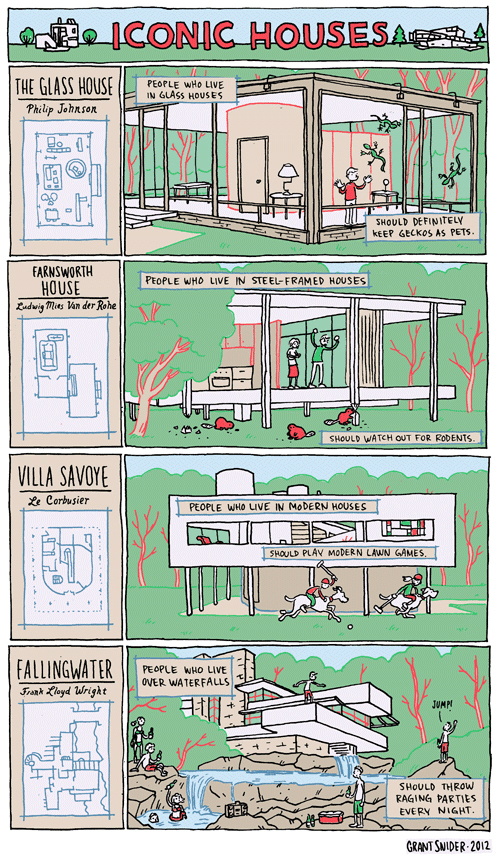 Iconic Houses by Grant Snider