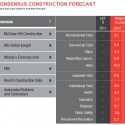 Consensus Construction Forecast_AIA Via AIA Chief Economist, Kermit Baker, PhD, Hon. AIA