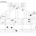 Sanya Block 5 (31) diagram 05