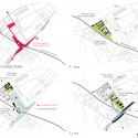 Europan 11 Proposal: Effets de Serres (6) urban strategy