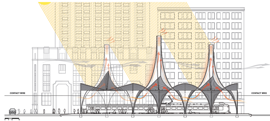Downtown Houston Central Station Design Competition Shortlist