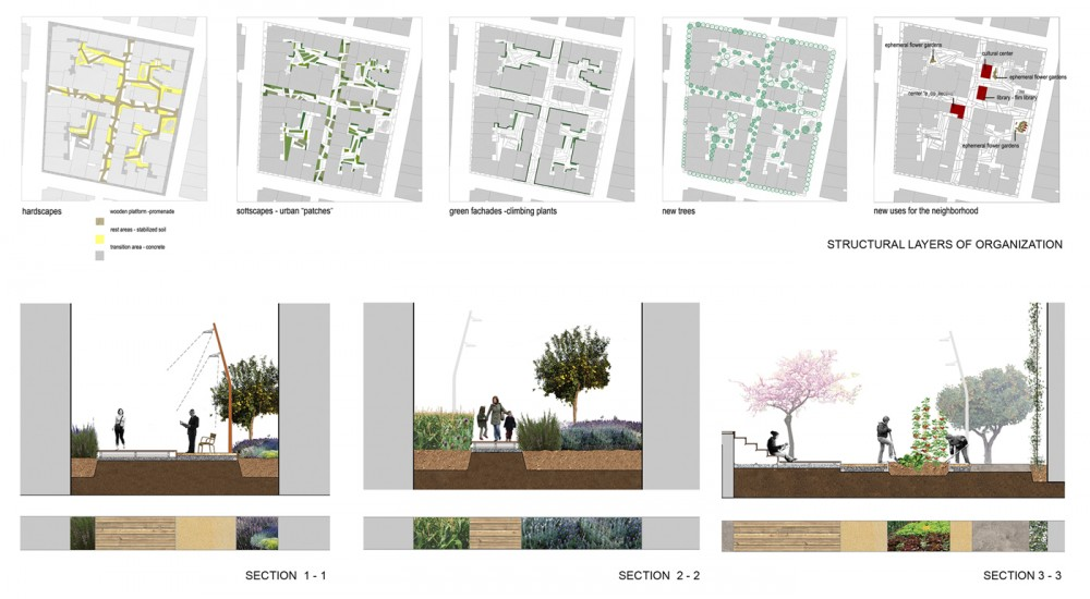 e_co_llectiva Urban Design Project / Athanasios Polyzoidis &#038; Katerina Petsiou