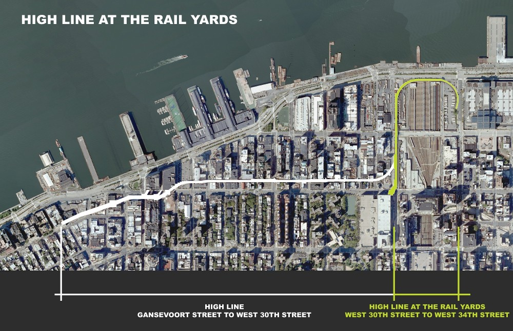 Update: Community Meeting / Friends of the High Line