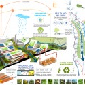 Universidad del Istmo Master Plan and Implementation (9) diagram 01