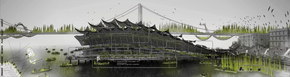 HYDRAMAX: Port Machines / Future Cities Lab