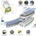 NASA Sustainability Base / William McDonough + Partners and AECOM (17) NASA Strategies Diagram 2012 William McDonough + Partners