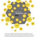 Data Driven City (13) quality of life sustainable creation