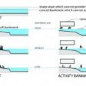 """""""El agua, la memoria '- Propuesta de Replanteamiento de la competencia de Shanghai (9) diagrama de terraplenes"""