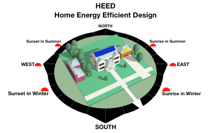 Techne / HEED: Possibilities for Energy Efficient Design