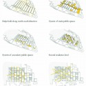 Klaksvik City Center Proposal (10) sketches 02