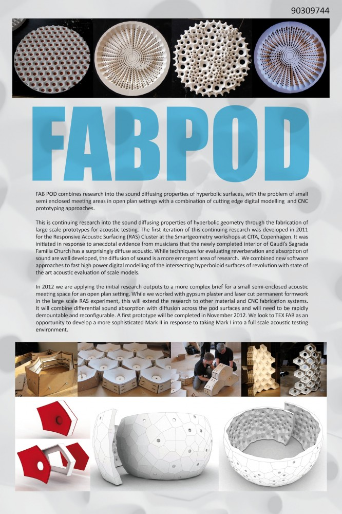 APPLIED Research Through Fabrication Competition Finalists Announced