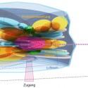 Centre for Virtual Engineering / UNStudio Diagram 04
