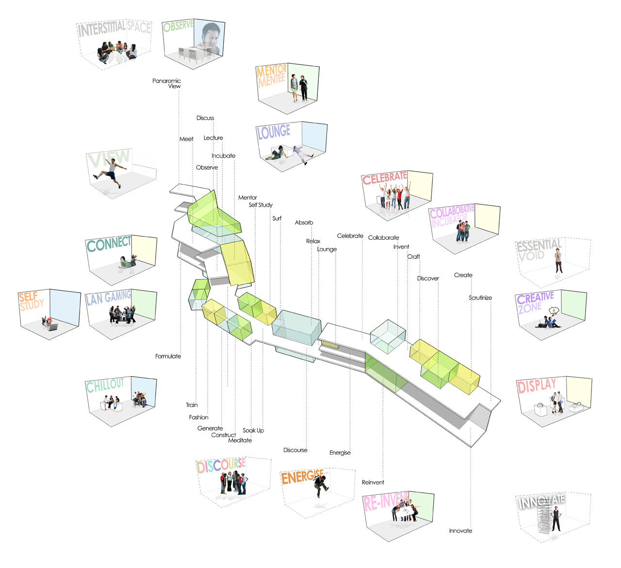Diagram on pinterest bubbles land use and personal space for Concept of space in architecture