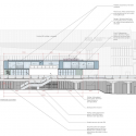 Wahaca Southbank / Softroom Elevation 01