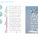 CONCEPT PHASE_Office-Parking envelope strategies Conceptual Phase © UNStudio