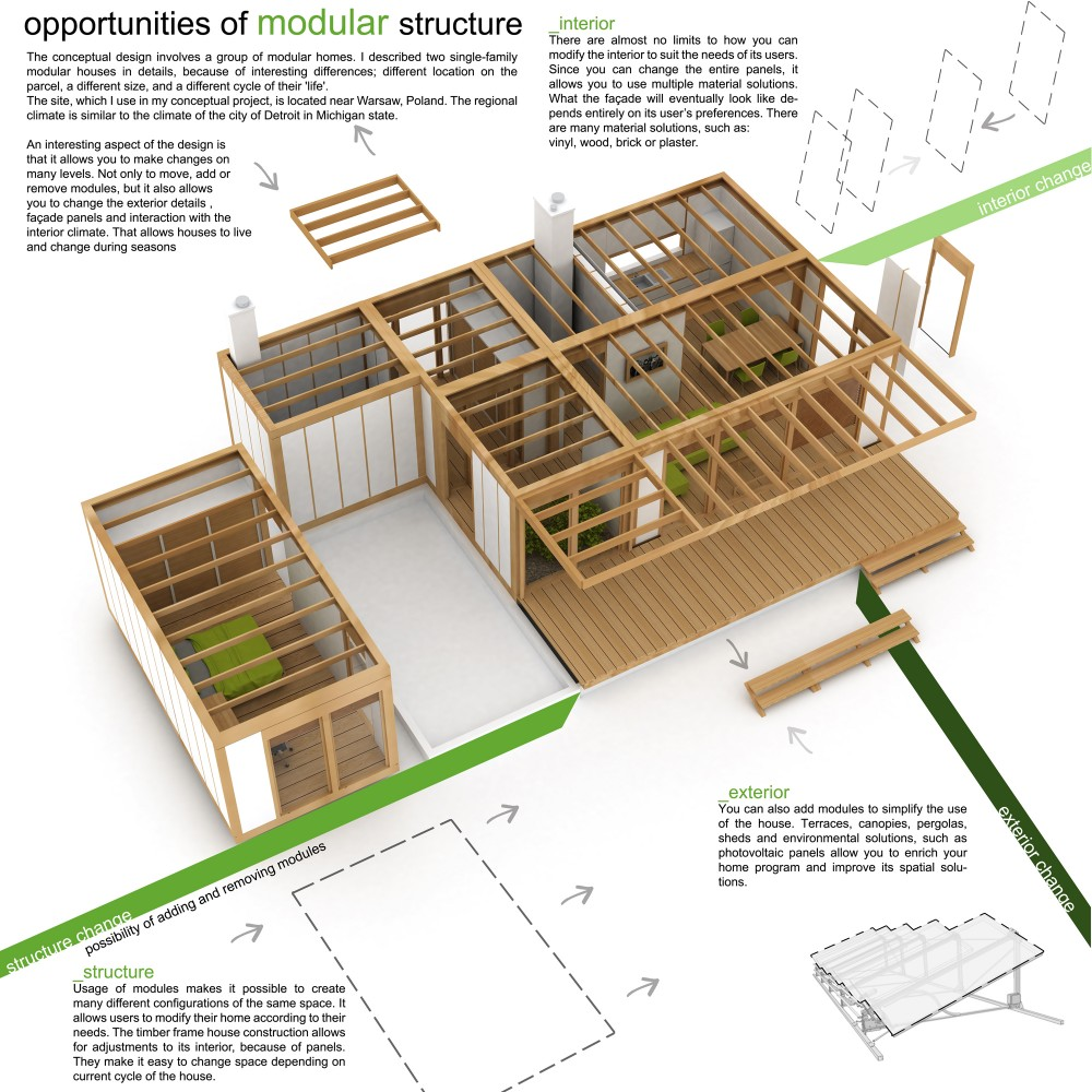 Sports News Winners Of Habitat For Humanity S Sustainable Home Design Compet