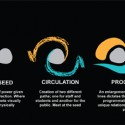 'The Seed of Light' Powerful Design Competition Proposal (16) concept diagram 01