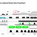 Nowa Huta of the Future Proposal (16) diagram 07
