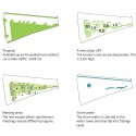 Climate Adapted Neighborhood (18) Tåsinge square diagrams