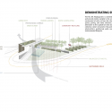AIANC Center for Architecture and Design / Frank Harmon Architect PA Diagram 01