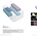 The Waterhouse at South Bund / Neri & Hu Diagram 03