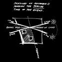 Ground Zero Master Plan / Studio Daniel Libeskind (15) Sketch 3 © Daniel Libeskind