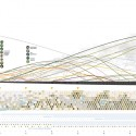 La Carlota Park Competition Proposal (14) diagram 03
