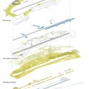 La Carlota Park Competition Proposal (12) diagram 01