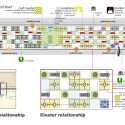 Hof - Granja Horizontal Internacional Competition Entry Ideas (10) planes de