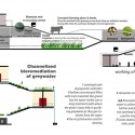 HOf - Horizontal Farm International Ideas Competition Entry (16) diagram 03