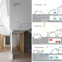 E+ Green Home / Unsangdong Architects Diagrams 04