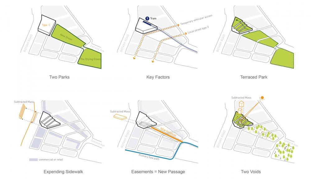 architecture_diagrams on Pinterest   Concept Diagram ...