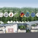 SOM breaks ground on New York's First Net Zero Energy School (7) Sustainability Diagram © SOM