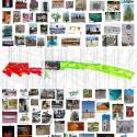 Superkilen / Topotek 1 + BIG Architects + Superflex Diagram