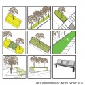 Masterplan for Hudson Square Streetscape Improvements (13) neighborhood improvements / Courtesy of Mathews Nielsen Landscape Architects