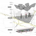 Sustainable Market Square Winning Proposal (7) diagram 01