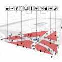 Sustainable Market Square Second Prize Winning Proposal (9) global organization diagram