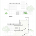 The Green House / Hiren Patel Architects Elevation &amp; Section