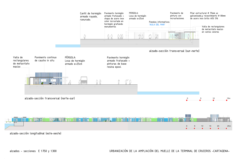 Development of Cruise Terminal Extension Project / Martín Lejarraga