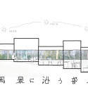 Rooms That Follow The Scenery / ON design partners Section Diagram